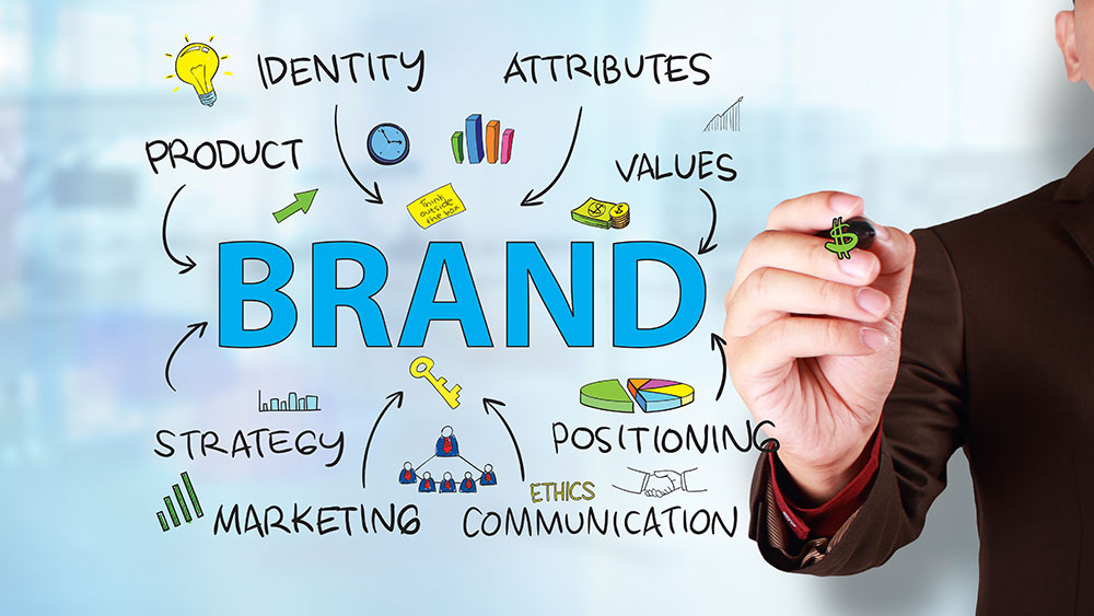 Why Consistency is the Key to Successful Branding